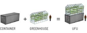 greenhouse container as a farm